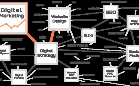 Normal_digital-marketing-web-map-banner